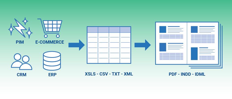 Create a catalog using a business-management software